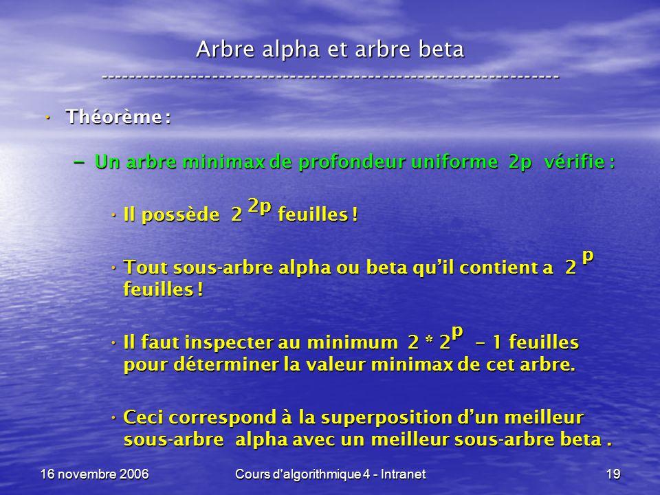 16 novembre 2006Cours d algorithmique 4 - Intranet19 Arbre alpha et arbre beta ----------------------------------------------------------------- Théorème : Théorème : – Un arbre minimax de profondeur uniforme 2p vérifie : Il possède 2 feuilles .