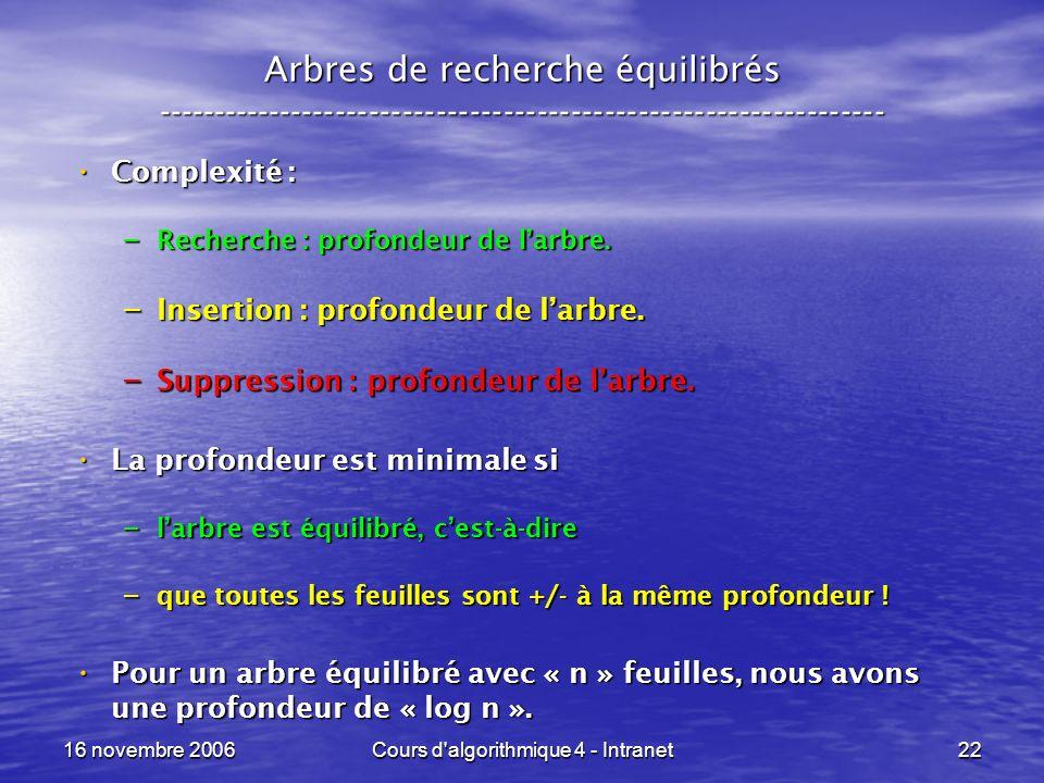 16 novembre 2006Cours d algorithmique 4 - Intranet22 Arbres de recherche équilibrés ----------------------------------------------------------------- Complexité : Complexité : – Recherche : profondeur de larbre.