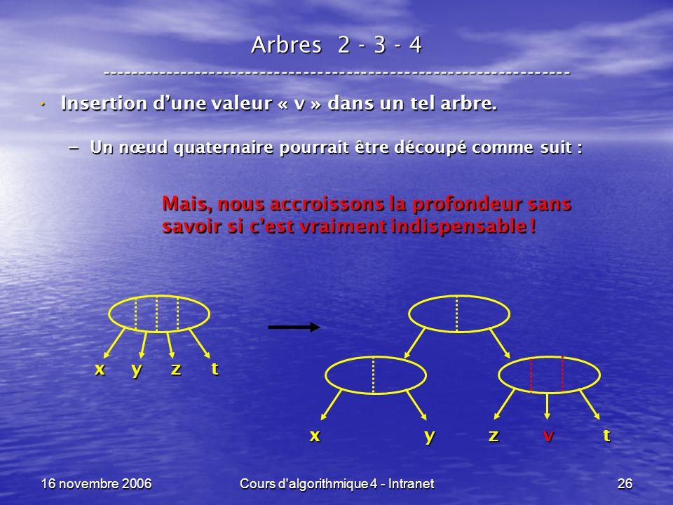 16 novembre 2006Cours d algorithmique 4 - Intranet26 Arbres 2 - 3 - 4 ----------------------------------------------------------------- Insertion dune valeur « v » dans un tel arbre.