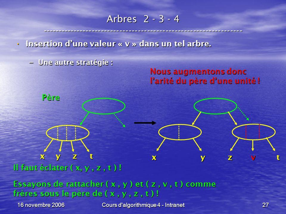 16 novembre 2006Cours d algorithmique 4 - Intranet27 Arbres 2 - 3 - 4 ----------------------------------------------------------------- Insertion dune valeur « v » dans un tel arbre.