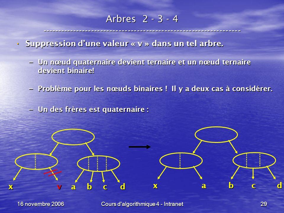 16 novembre 2006Cours d algorithmique 4 - Intranet29 Arbres 2 - 3 - 4 ----------------------------------------------------------------- Suppression dune valeur « v » dans un tel arbre.