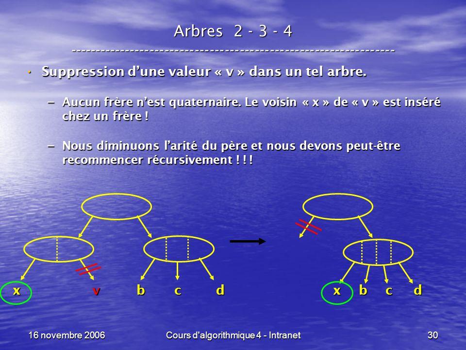 16 novembre 2006Cours d algorithmique 4 - Intranet30 Arbres 2 - 3 - 4 ----------------------------------------------------------------- Suppression dune valeur « v » dans un tel arbre.