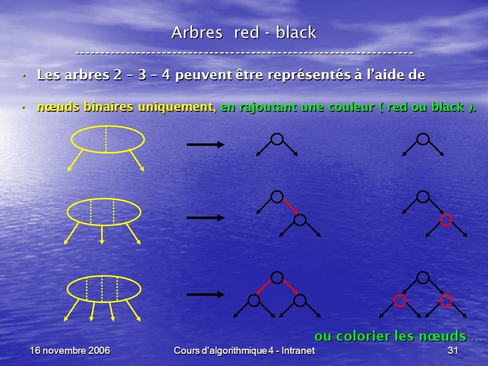 16 novembre 2006Cours d algorithmique 4 - Intranet31 Arbres red - black ----------------------------------------------------------------- Les arbres 2 – 3 – 4 peuvent être représentés à laide de Les arbres 2 – 3 – 4 peuvent être représentés à laide de nœuds binaires uniquement, en rajoutant une couleur ( red ou black ).