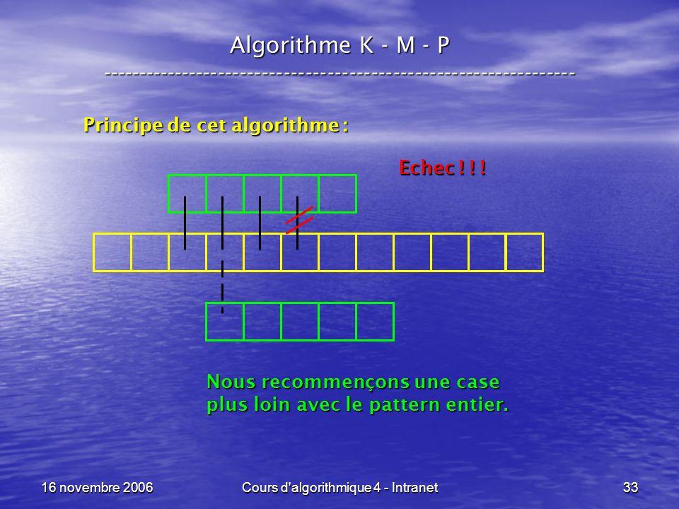 16 novembre 2006Cours d algorithmique 4 - Intranet33 Algorithme K - M - P ----------------------------------------------------------------- Principe de cet algorithme : Echec .