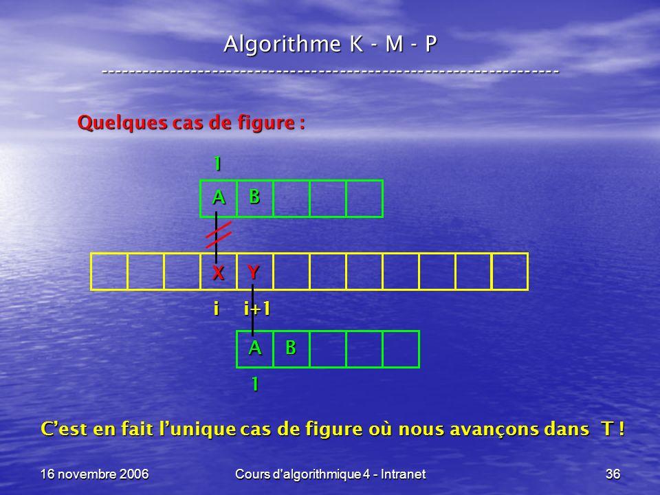 16 novembre 2006Cours d algorithmique 4 - Intranet36 Algorithme K - M - P ----------------------------------------------------------------- Quelques cas de figure : A B X i A B i+1 1 1 Y Cest en fait lunique cas de figure où nous avançons dans T !