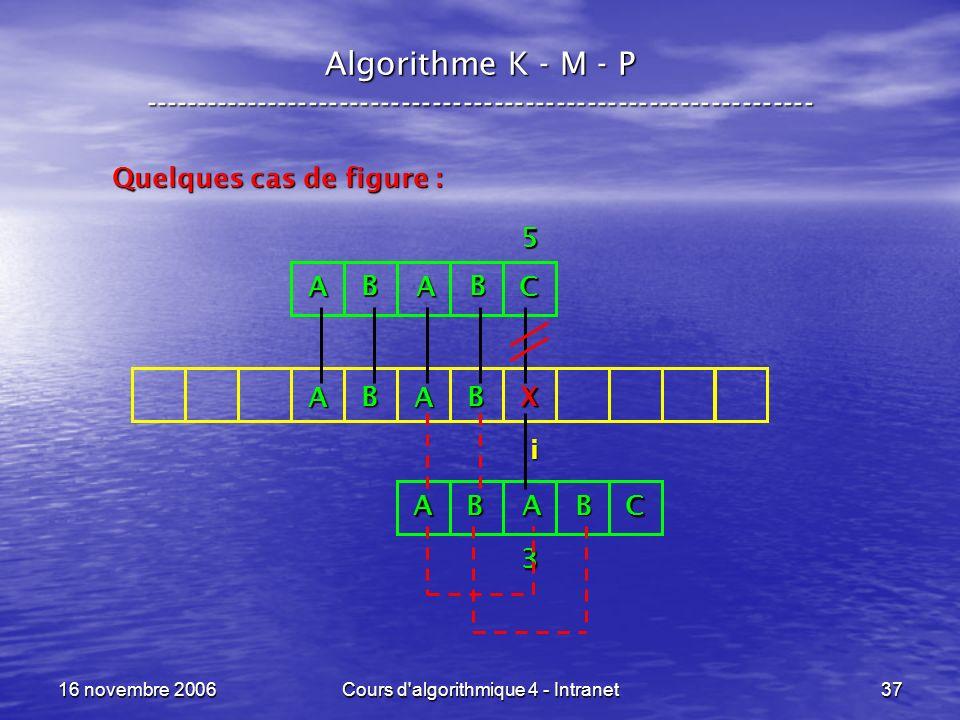 16 novembre 2006Cours d algorithmique 4 - Intranet37 Algorithme K - M - P ----------------------------------------------------------------- Quelques cas de figure : A B X i 3 5 C A B A B A B A B CA B