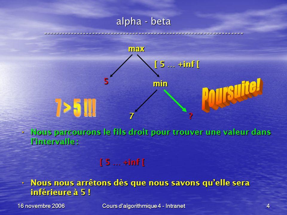 16 novembre 2006Cours d algorithmique 4 - Intranet15 Arbre alpha et arbre beta ----------------------------------------------------------------- alpha_opt( A ) est larbre : alpha_opt( A ) est larbre : – minimax( A ) = minimax( B ) = minimax( alpha_opt( B ) ) = minimax( alpha_opt( A ) ) = minimax( alpha_opt( A ) ) >= minimax( C ) >= minimax( C ) beta_opt( A ) est larbre : beta_opt( A ) est larbre : – minimax( A ) = minimax( B ) = minimax( beta_opt( B ) ) = minimax( beta_opt( A ) ) = minimax( beta_opt( A ) ) Chemin minimax : larête verte plus le minimax dans B.