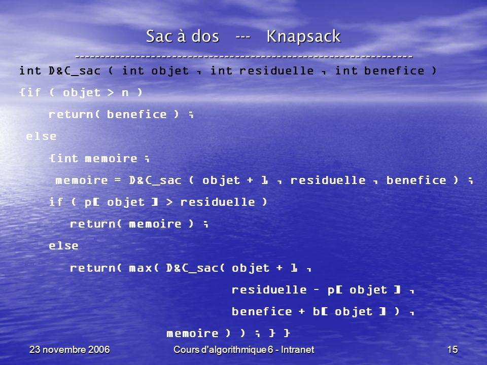23 novembre 2006Cours d'algorithmique 6 - Intranet15 Sac à dos --- Knapsack ----------------------------------------------------------------- int D&C_