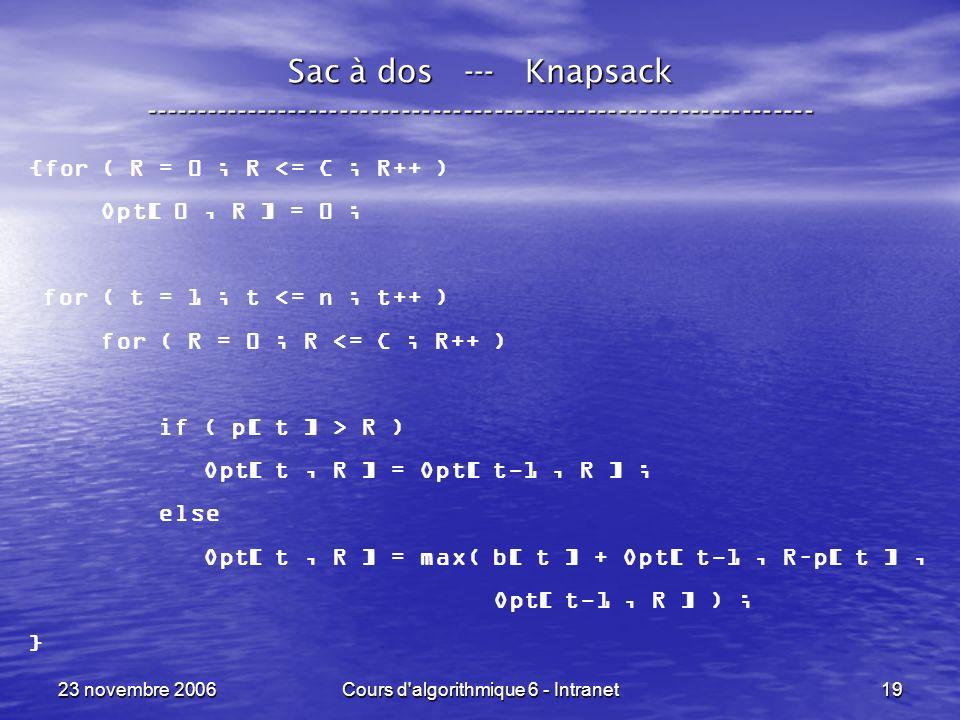 23 novembre 2006Cours d'algorithmique 6 - Intranet19 Sac à dos --- Knapsack ----------------------------------------------------------------- {for ( R