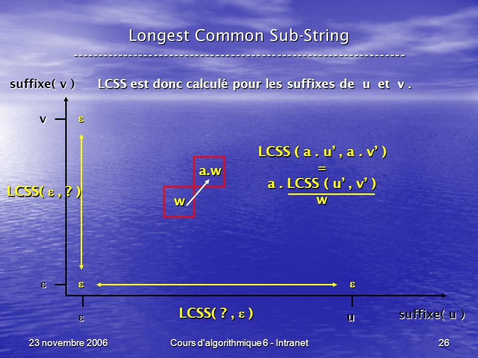 23 novembre 2006Cours d'algorithmique 6 - Intranet26 Longest Common Sub-String ----------------------------------------------------------------- LCSS