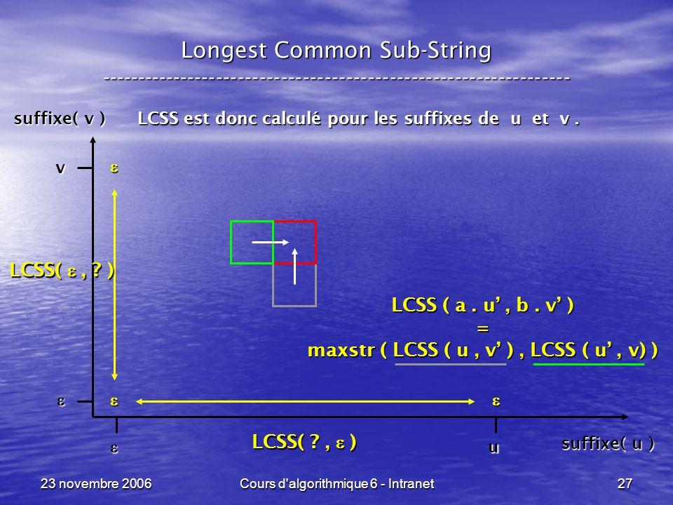 23 novembre 2006Cours d'algorithmique 6 - Intranet27 Longest Common Sub-String ----------------------------------------------------------------- LCSS