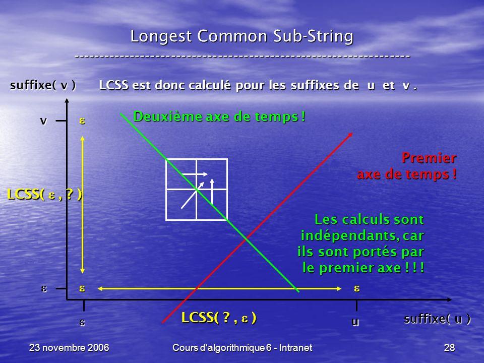 23 novembre 2006Cours d'algorithmique 6 - Intranet28 Longest Common Sub-String ----------------------------------------------------------------- LCSS