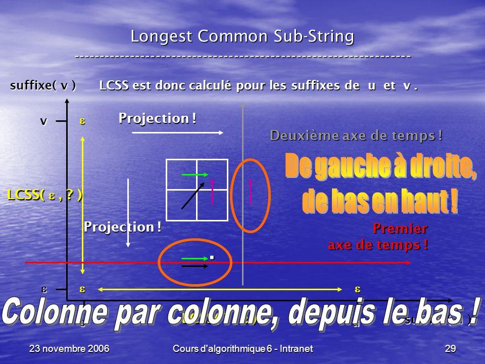 23 novembre 2006Cours d'algorithmique 6 - Intranet29 Longest Common Sub-String ----------------------------------------------------------------- LCSS