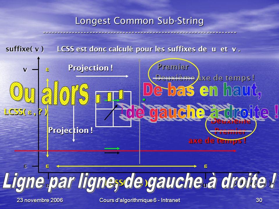 23 novembre 2006Cours d'algorithmique 6 - Intranet30 Longest Common Sub-String ----------------------------------------------------------------- LCSS