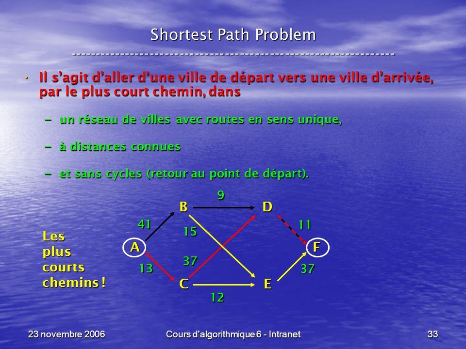 23 novembre 2006Cours d'algorithmique 6 - Intranet33 Shortest Path Problem ----------------------------------------------------------------- Il sagit