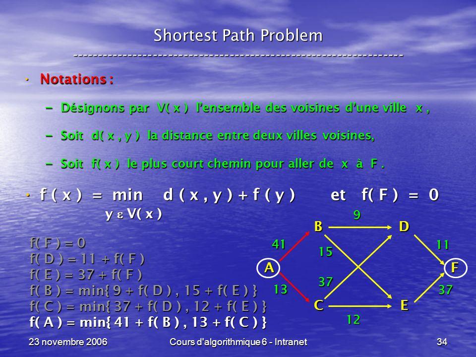 23 novembre 2006Cours d'algorithmique 6 - Intranet34 Shortest Path Problem ----------------------------------------------------------------- Notations