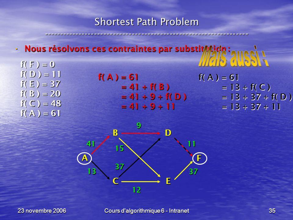 23 novembre 2006Cours d'algorithmique 6 - Intranet35 Shortest Path Problem ----------------------------------------------------------------- Nous réso