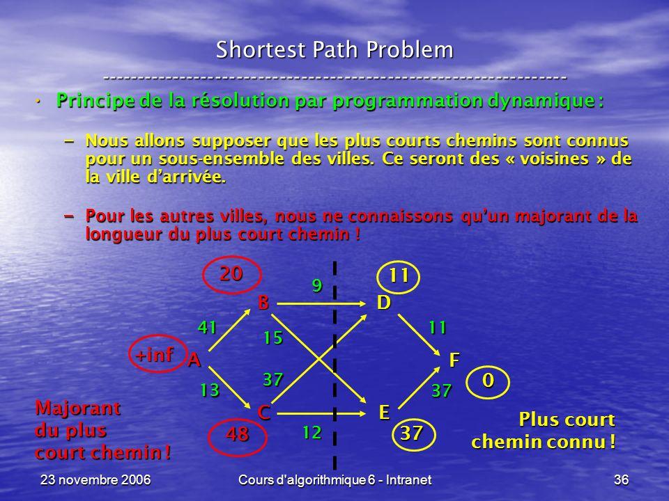 23 novembre 2006Cours d'algorithmique 6 - Intranet36 Shortest Path Problem ----------------------------------------------------------------- Principe