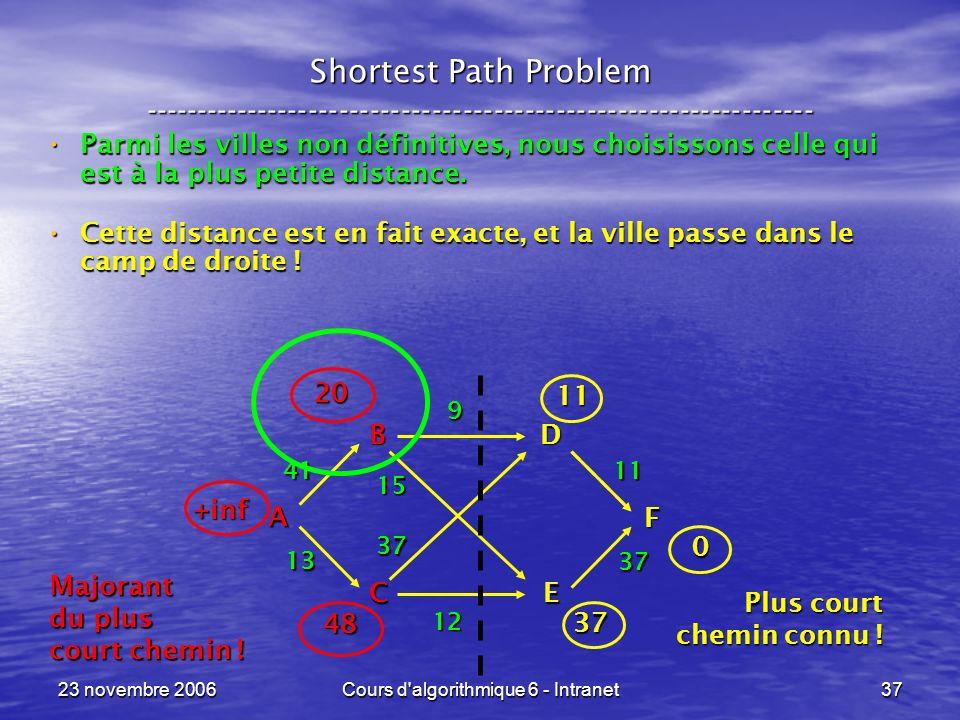 23 novembre 2006Cours d'algorithmique 6 - Intranet37 Shortest Path Problem ----------------------------------------------------------------- Parmi les