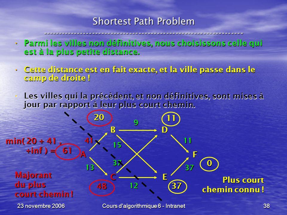 23 novembre 2006Cours d'algorithmique 6 - Intranet38 Shortest Path Problem ----------------------------------------------------------------- Parmi les