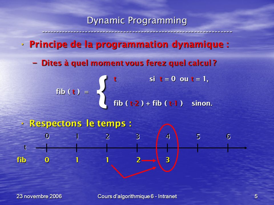 23 novembre 2006Cours d algorithmique 6 - Intranet6 Dynamic Programming ----------------------------------------------------------------- Principe de la programmation dynamique : Principe de la programmation dynamique : – Dites à quel moment vous ferez quel calcul .