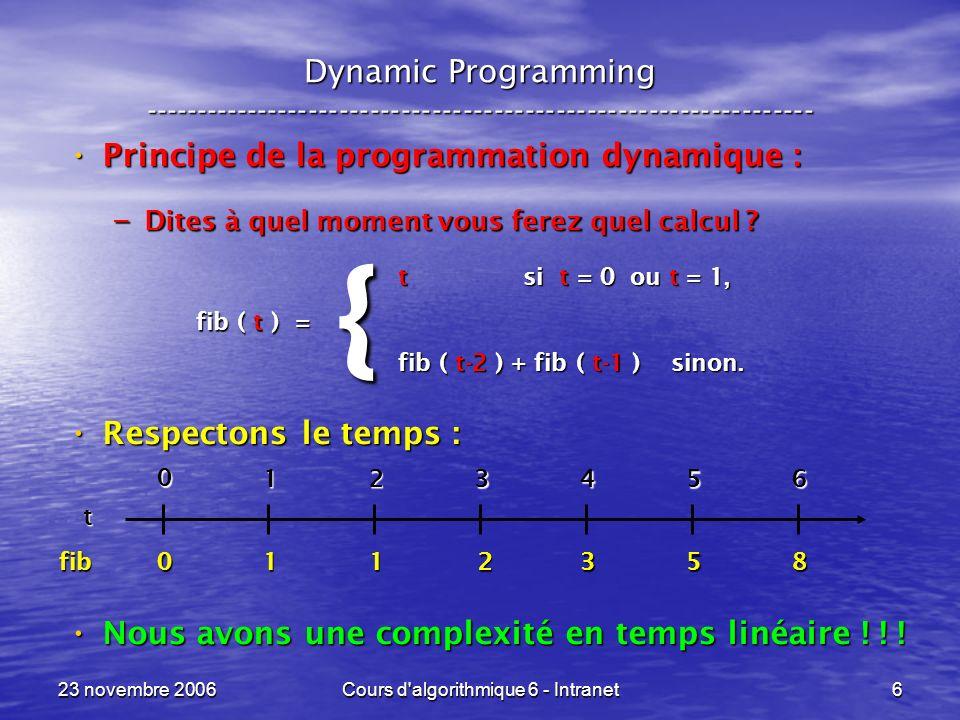 23 novembre 2006Cours d algorithmique 6 - Intranet7 Dynamic Programming ----------------------------------------------------------------- Quelle fonction de temps .