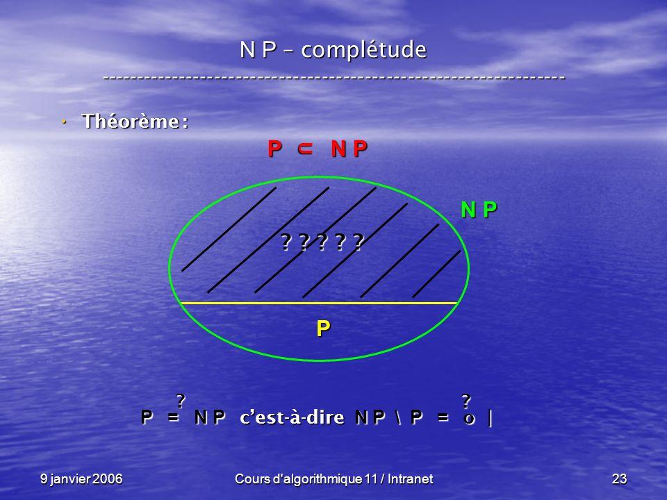 9 janvier 2006Cours d algorithmique 11 / Intranet23 N P – complétude ----------------------------------------------------------------- Théorème : Théorème : P N P P N P U N P P P = N P cest-à-dire N P \ P = o | .