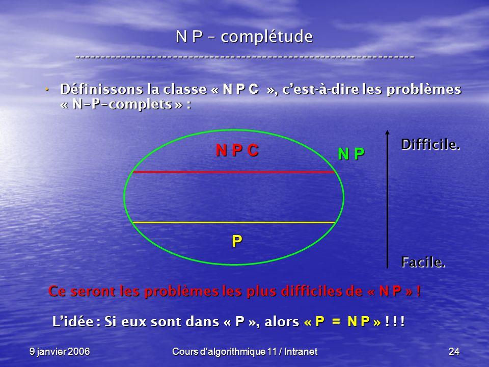 9 janvier 2006Cours d algorithmique 11 / Intranet24 N P – complétude ----------------------------------------------------------------- Définissons la classe « N P C », cest-à-dire les problèmes « N - P - complets » : Définissons la classe « N P C », cest-à-dire les problèmes « N - P - complets » : N P P N P C Ce seront les problèmes les plus difficiles de « N P » .