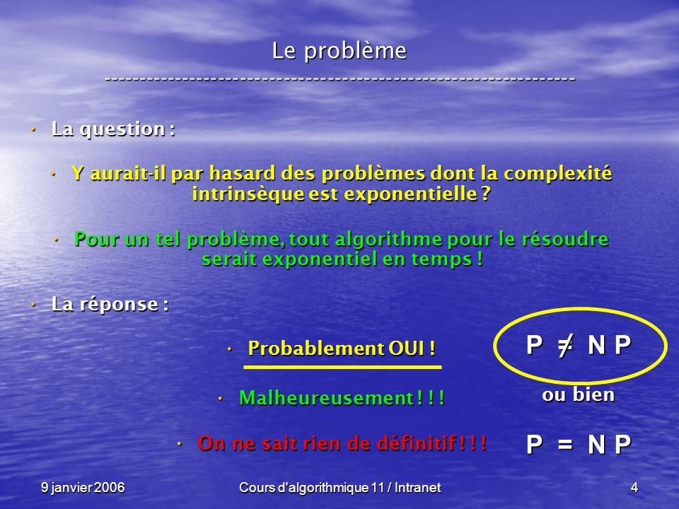 9 janvier 2006Cours d algorithmique 11 / Intranet5 Le problème ----------------------------------------------------------------- La question de la « N P – complétude » : La question de la « N P – complétude » : P = N P ou bien P = N P /