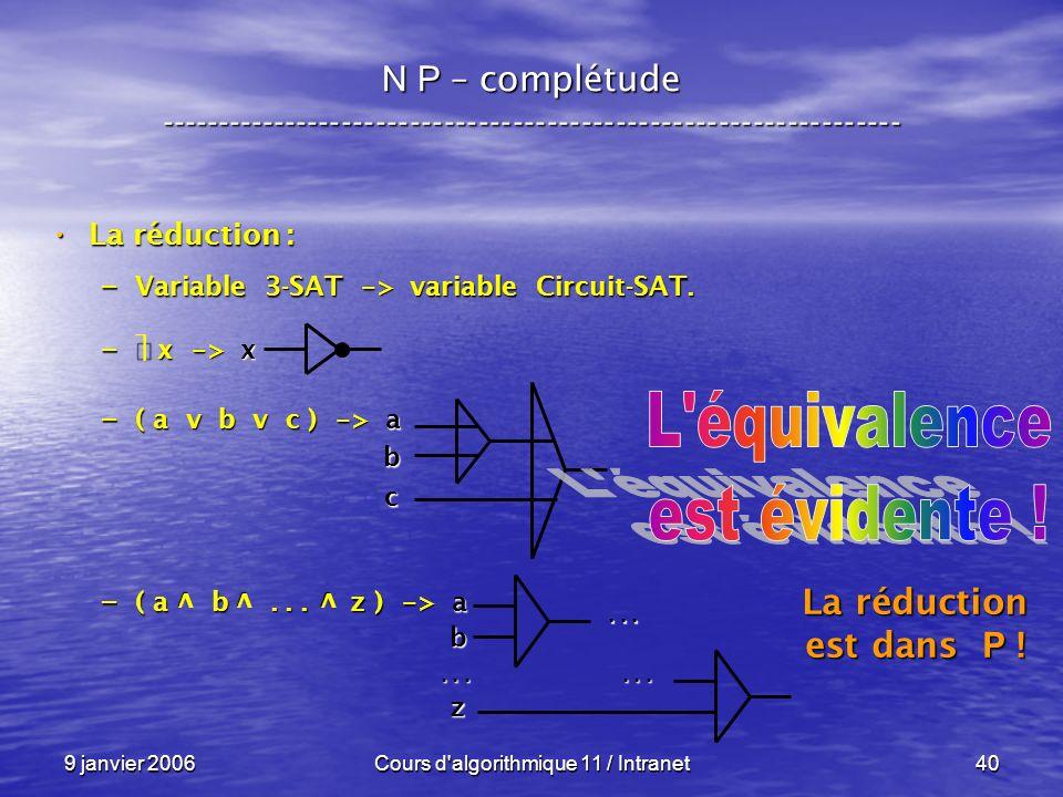 9 janvier 2006Cours d algorithmique 11 / Intranet40 N P – complétude ----------------------------------------------------------------- La réduction : La réduction : – Variable 3-SAT - > variable Circuit-SAT.