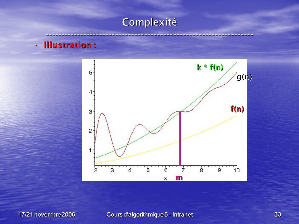 17/21 novembre 2006Cours d algorithmique 5 - Intranet33 Complexité ----------------------------------------------------------------- Illustration : Illustration : g(n) f(n) k * f(n) m