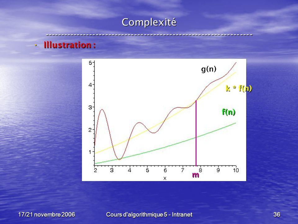 17/21 novembre 2006Cours d algorithmique 5 - Intranet36 Complexité ----------------------------------------------------------------- Illustration : Illustration : g(n) f(n) k * f(n) m