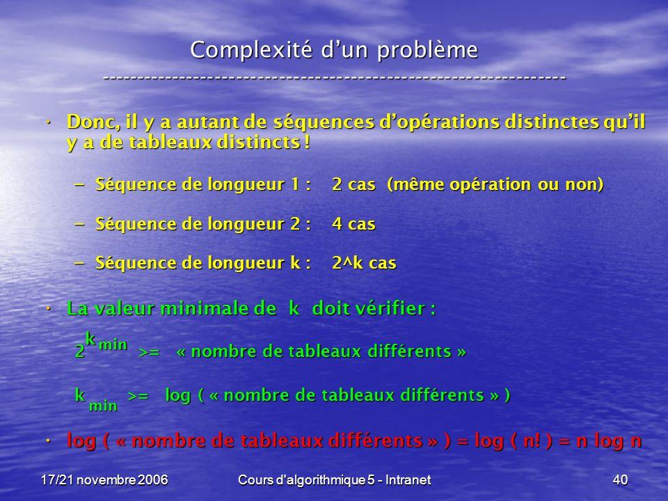 17/21 novembre 2006Cours d algorithmique 5 - Intranet40 Complexité dun problème ----------------------------------------------------------------- Donc, il y a autant de séquences dopérations distinctes quil y a de tableaux distincts .