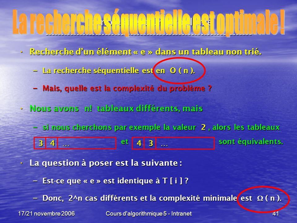 17/21 novembre 2006Cours d algorithmique 5 - Intranet41 Complexité dun problème ----------------------------------------------------------------- Recherche dun élément « e » dans un tableau non trié.