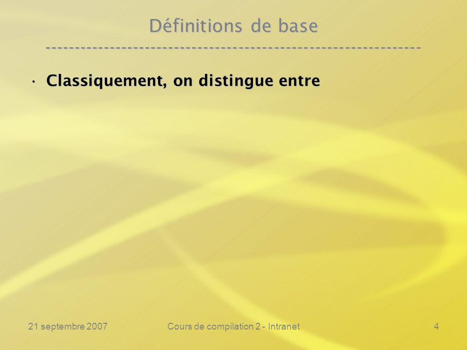 21 septembre 2007Cours de compilation 2 - Intranet5 Définitions de base ---------------------------------------------------------------- Classiquement, on distingue entreClassiquement, on distingue entre –un interprète