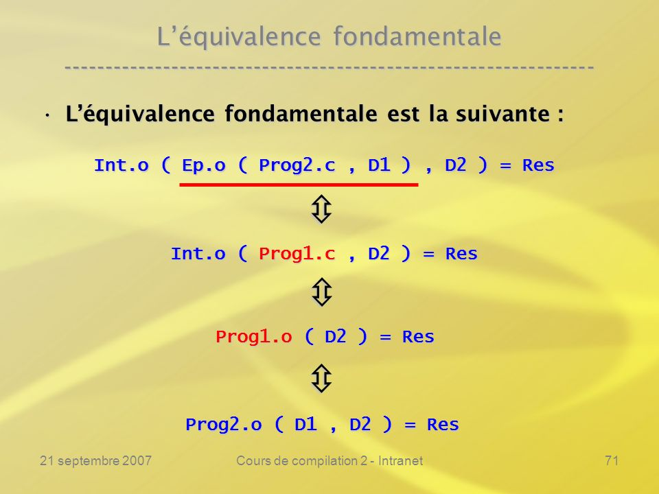 21 septembre 2007Cours de compilation 2 - Intranet71 Léquivalence fondamentale ---------------------------------------------------------------- Int.o