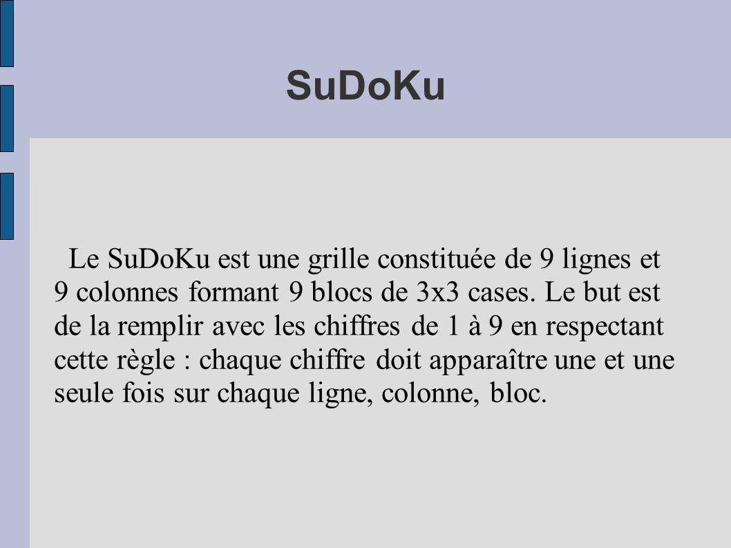 SuDoKu Le SuDoKu est une grille constituée de 9 lignes et 9 colonnes formant 9 blocs de 3x3 cases. Le but est de la remplir avec les chiffres de 1 à 9
