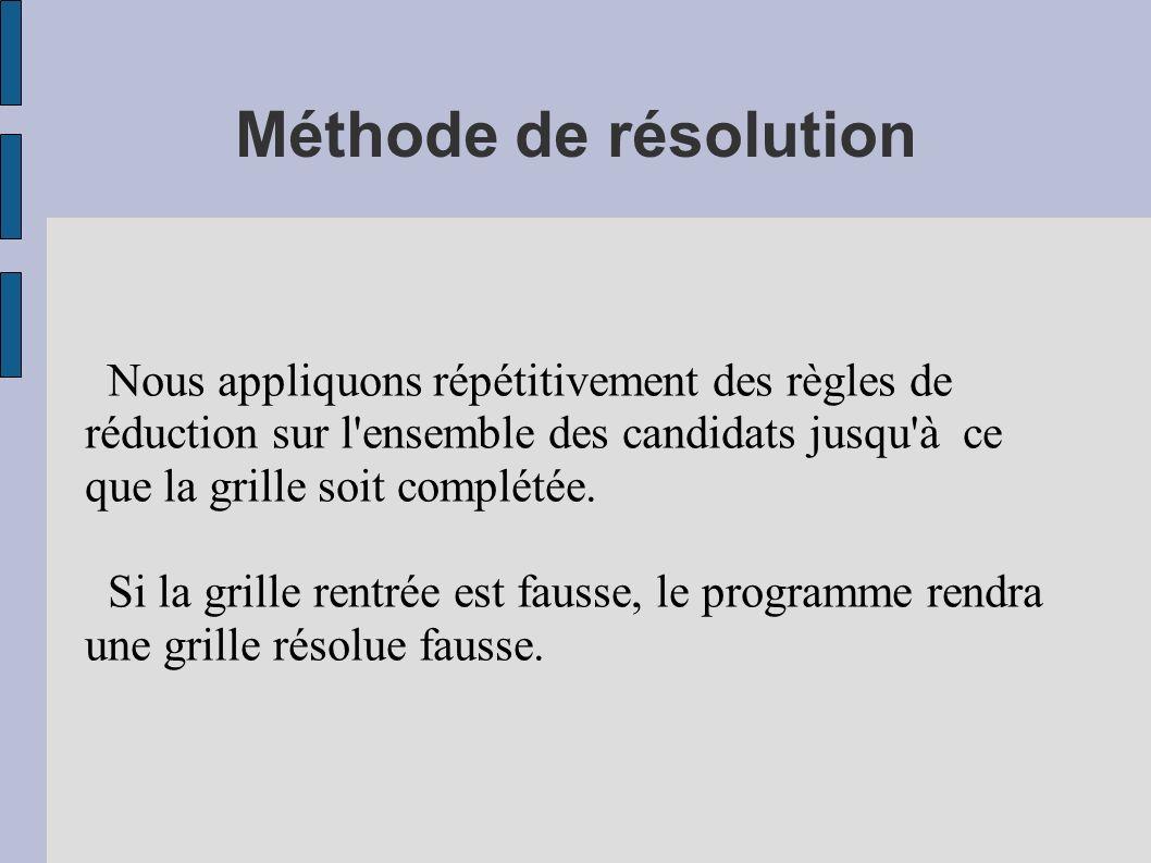 Méthode de résolution Nous appliquons répétitivement des règles de réduction sur l'ensemble des candidats jusqu'à ce que la grille soit complétée. Si