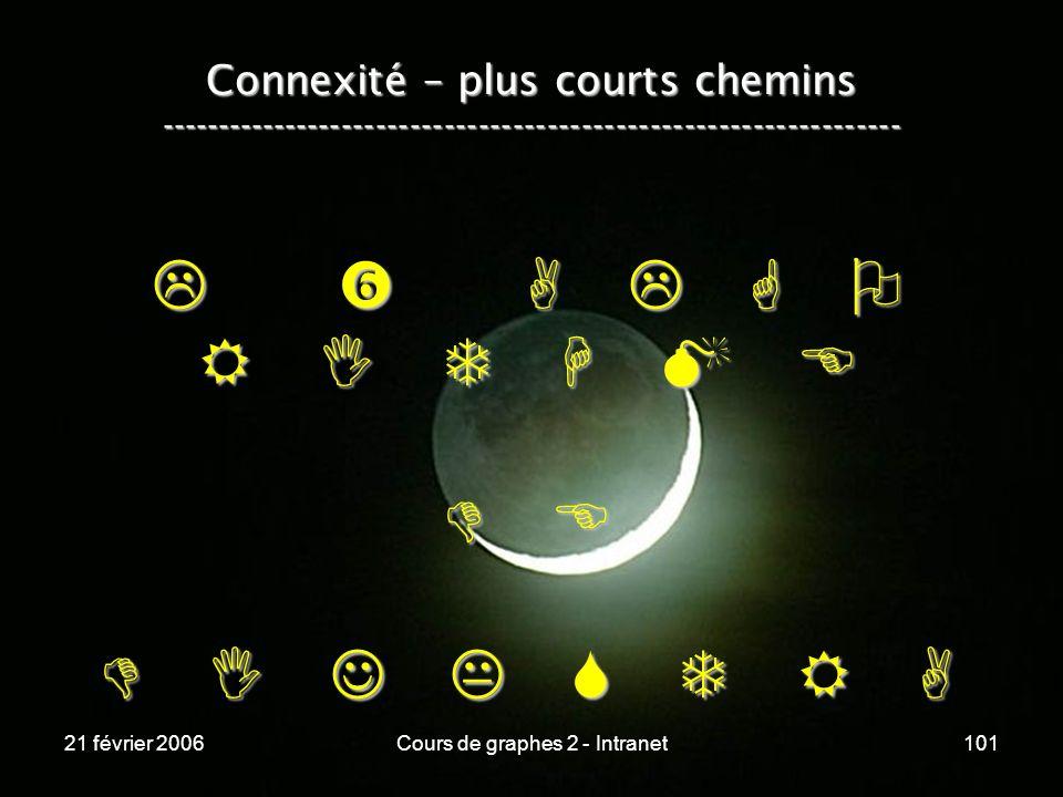 21 février 2006Cours de graphes 2 - Intranet101 Connexité – plus courts chemins ----------------------------------------------------------------- A L