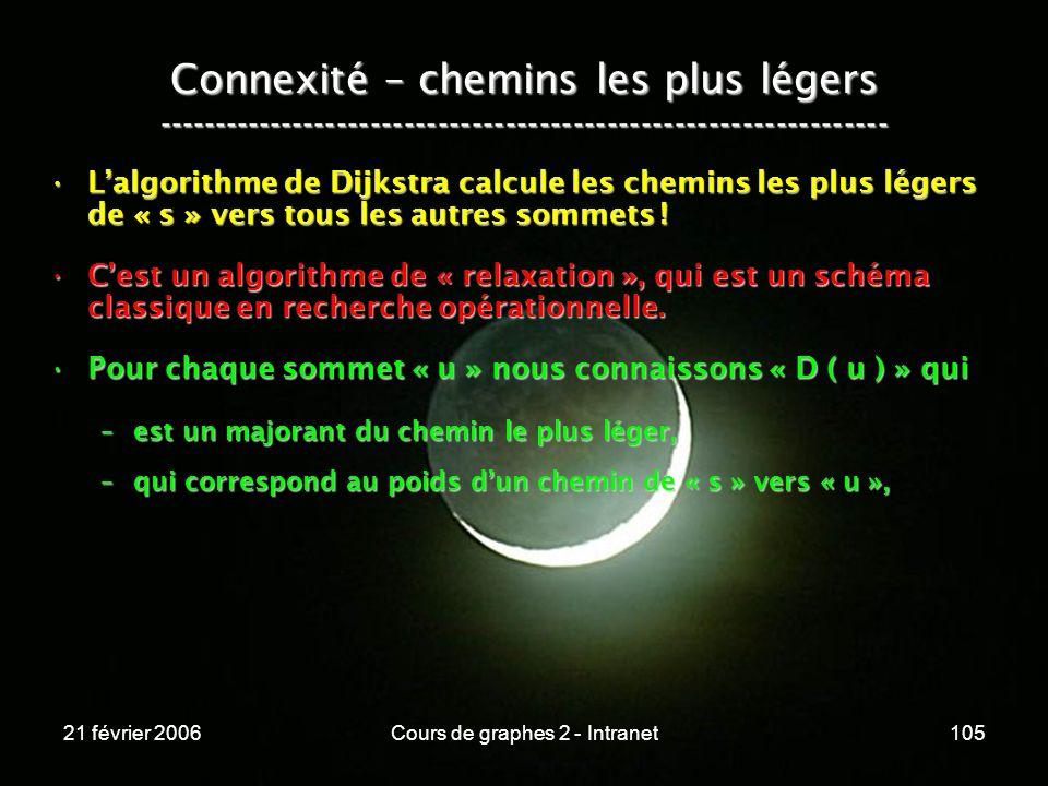 21 février 2006Cours de graphes 2 - Intranet105 Lalgorithme de Dijkstra calcule les chemins les plus légers de « s » vers tous les autres sommets !Lal