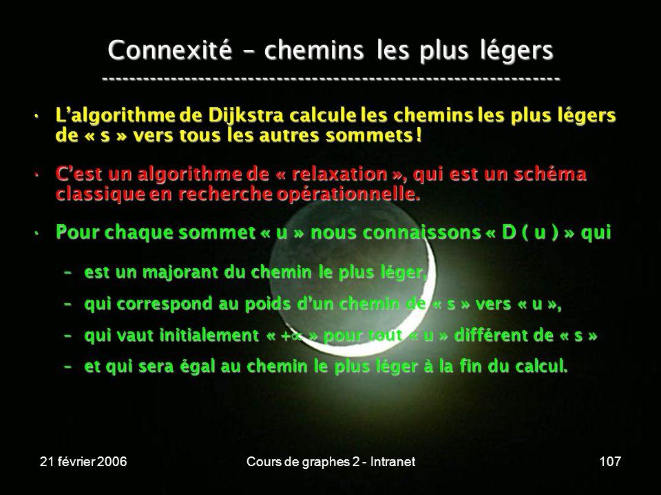 21 février 2006Cours de graphes 2 - Intranet107 Lalgorithme de Dijkstra calcule les chemins les plus légers de « s » vers tous les autres sommets !Lal
