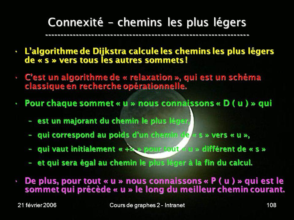 21 février 2006Cours de graphes 2 - Intranet108 Lalgorithme de Dijkstra calcule les chemins les plus légers de « s » vers tous les autres sommets !Lal