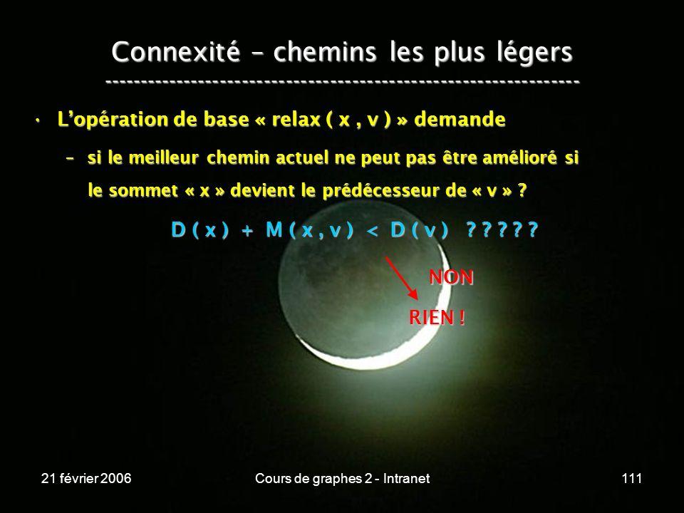 21 février 2006Cours de graphes 2 - Intranet111 Lopération de base « relax ( x, v ) » demandeLopération de base « relax ( x, v ) » demande –si le meil