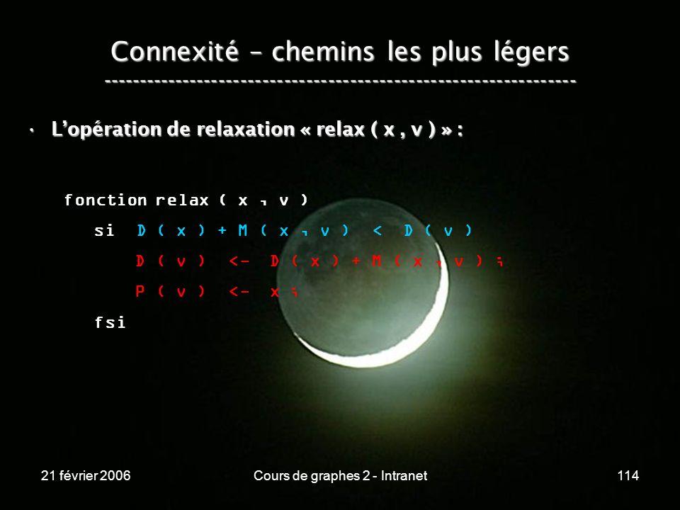 21 février 2006Cours de graphes 2 - Intranet114 Connexité – chemins les plus légers -----------------------------------------------------------------