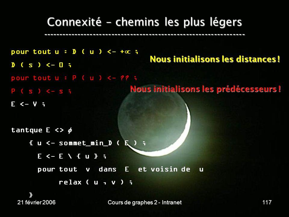 21 février 2006Cours de graphes 2 - Intranet117 Connexité – chemins les plus légers -----------------------------------------------------------------