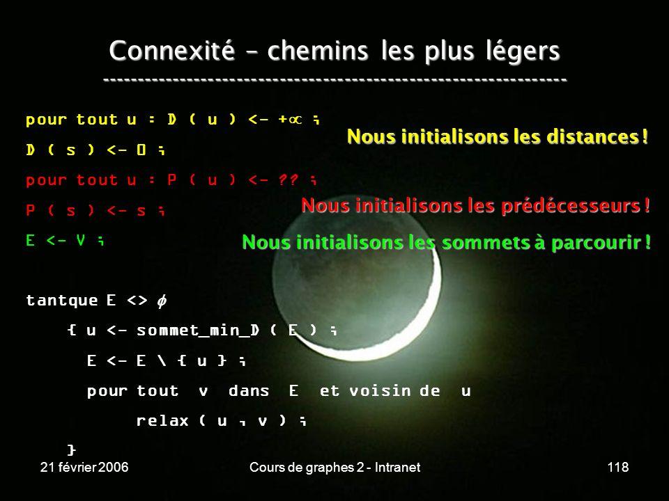 21 février 2006Cours de graphes 2 - Intranet118 Connexité – chemins les plus légers -----------------------------------------------------------------