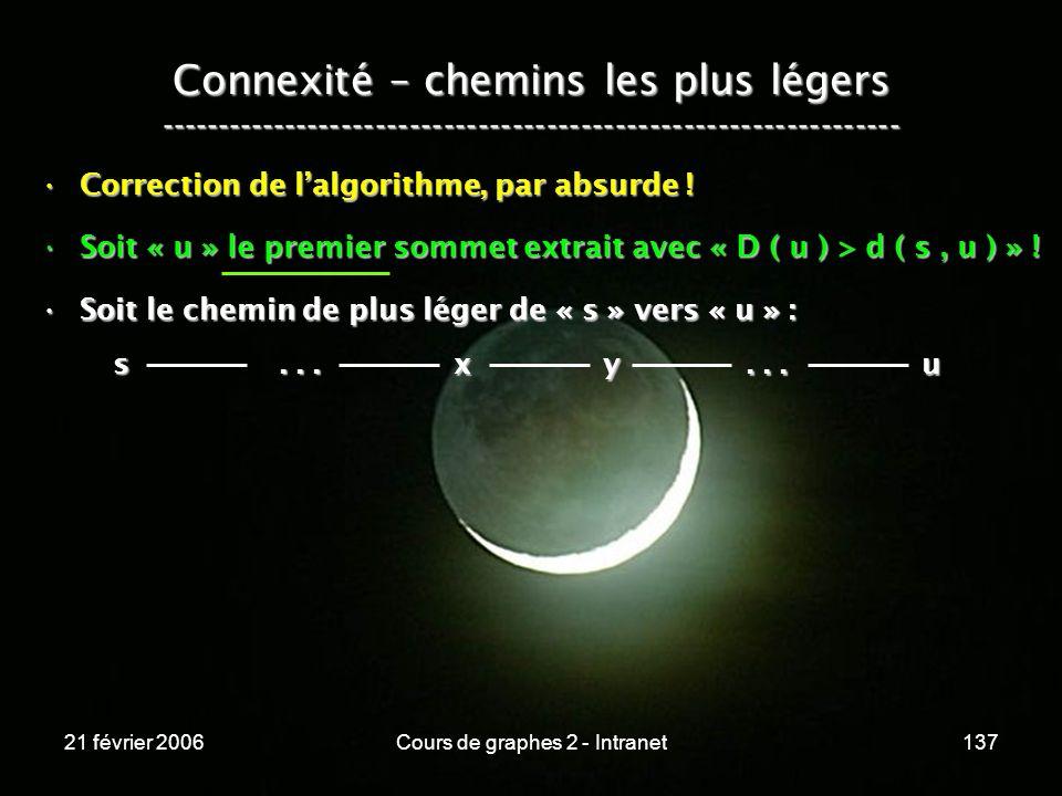21 février 2006Cours de graphes 2 - Intranet137 Connexité – chemins les plus légers -----------------------------------------------------------------