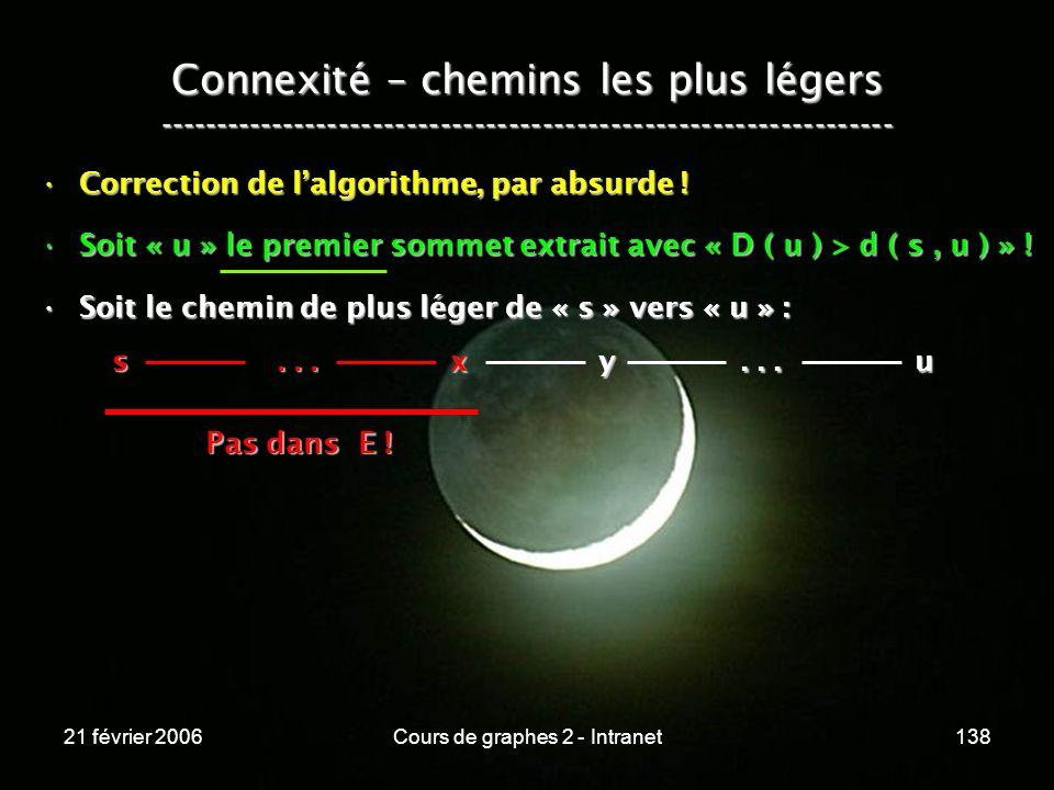 21 février 2006Cours de graphes 2 - Intranet138 Connexité – chemins les plus légers -----------------------------------------------------------------