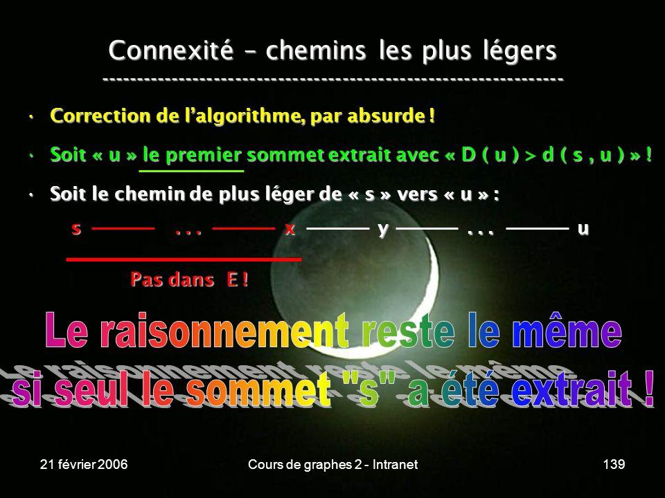 21 février 2006Cours de graphes 2 - Intranet139 Connexité – chemins les plus légers -----------------------------------------------------------------