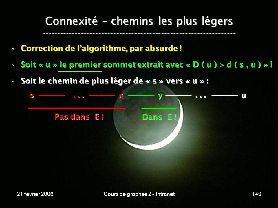 21 février 2006Cours de graphes 2 - Intranet140 Connexité – chemins les plus légers -----------------------------------------------------------------